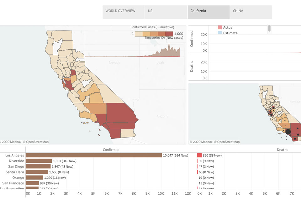 Visualization dashboard that displays and forecasts confirmed and predicted COVID-19 cases and deaths by geographic region.